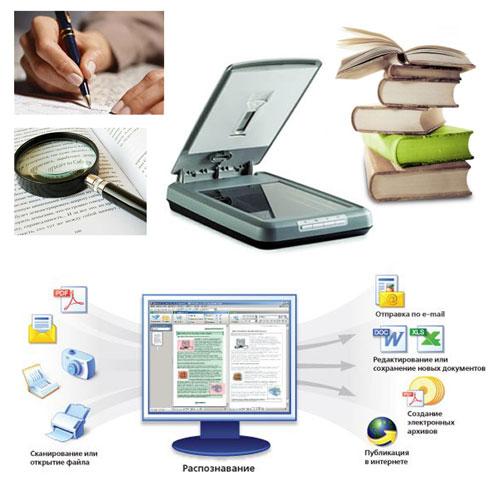 Распознавание текста онлайн с картинки программа